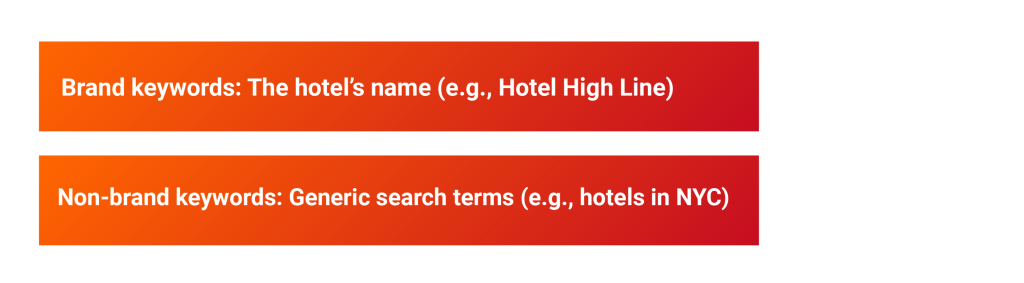 Hotel Search Engine Marketing